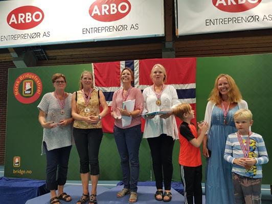 Norwegian Bridge Festival 2018: women pairs medal winners