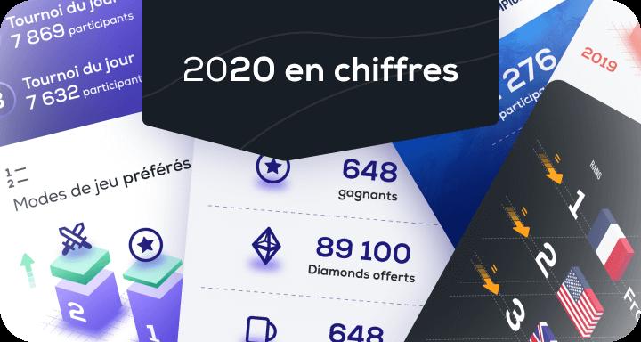 Infographie Funbridge 2020