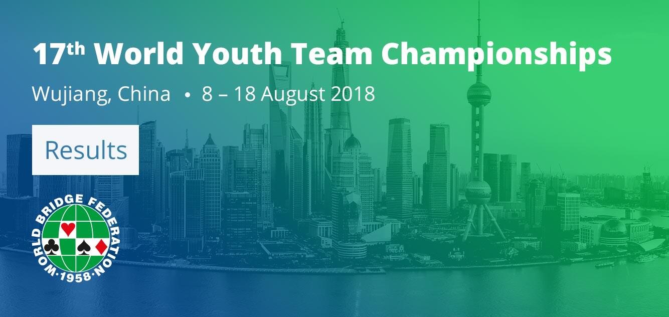 World Youth Bridge Team Championships of Wujiang