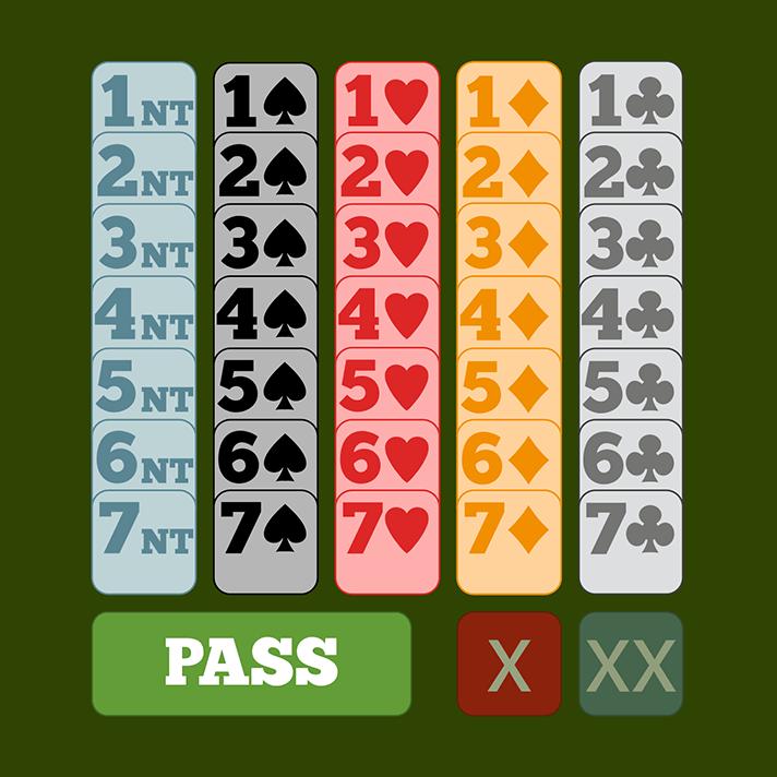 How to play bridge? The bridge rules explained