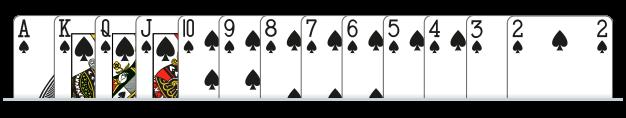 Spielregeln Bridge